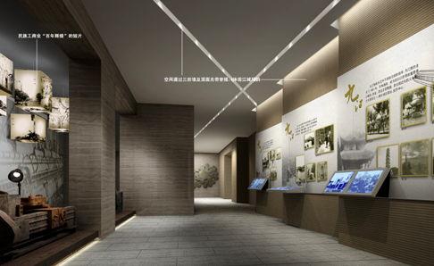 中国民族工商业博物馆