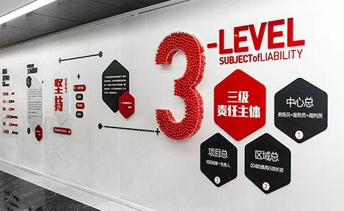 企业文化建设展示墙